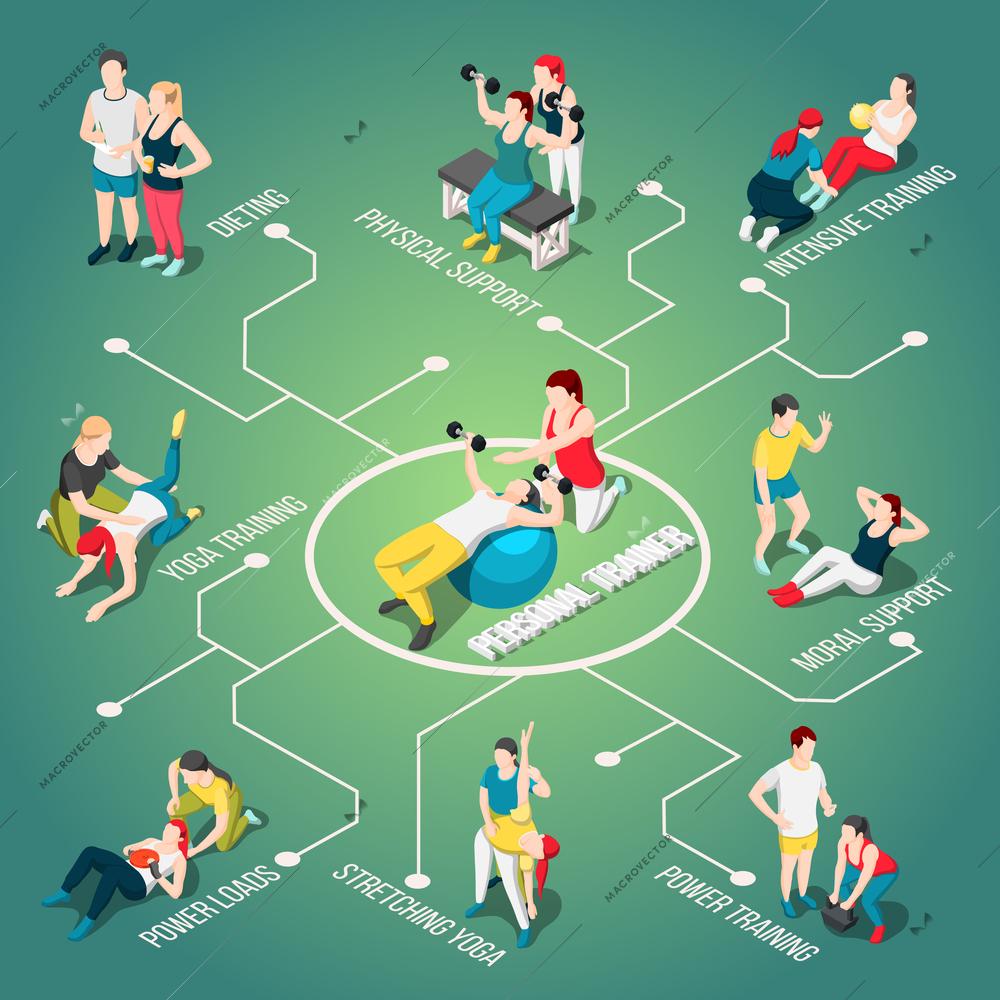 Antrenörlük Eğitimi Bölümü ve Etkin Liderlik Özellikleri