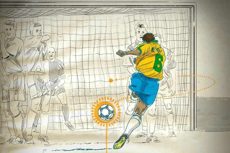Roberto Carlos'un Frikik Golü ve Bilimsel Yönü